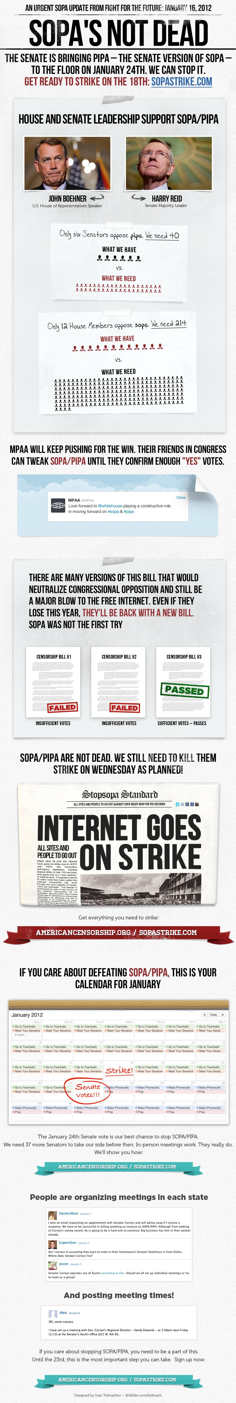 Strike infographic